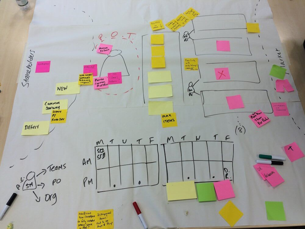 Scaling agile in Government using large scale scrum (LeSS)