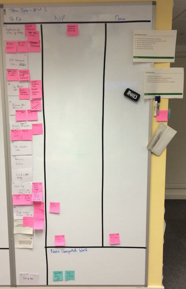 Scaling agile with LeSS – Sprint 2